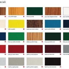 Serramenti in pvc VEKA Alphaline 90 - colori speciali pellicolati