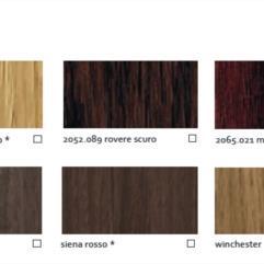 Serramenti in pvc VEKA Alphaline 90 plus - colori standard pellicolati